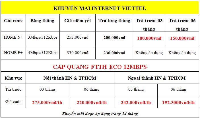 Lắp đặt internet miễn phí tại Đà Nẵng