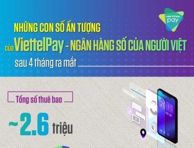 Thống kê Viettel Pay