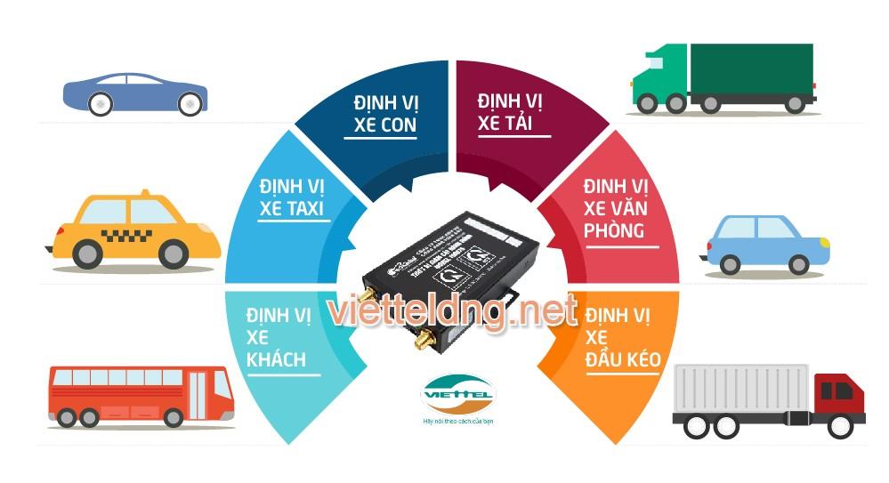 Tính năng của thiết bị giám sát hành trình xe Viettel